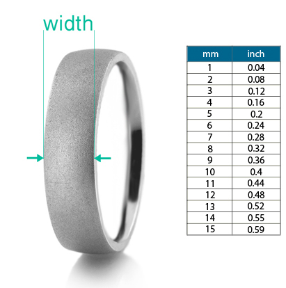 Ring width template copy copy